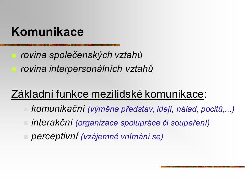 Komunikace Základní funkce mezilidské komunikace: