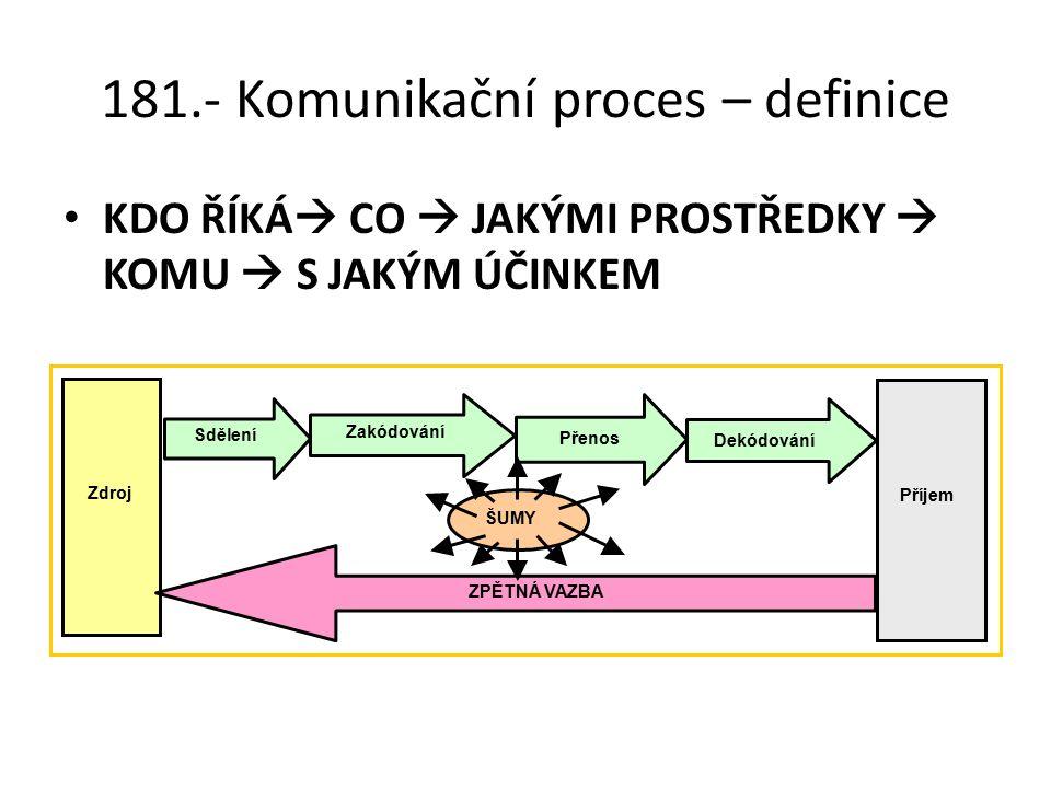 181.- Komunikační proces – definice