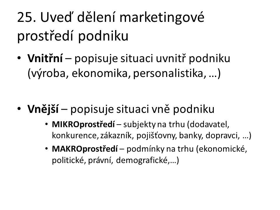25. Uveď dělení marketingové prostředí podniku