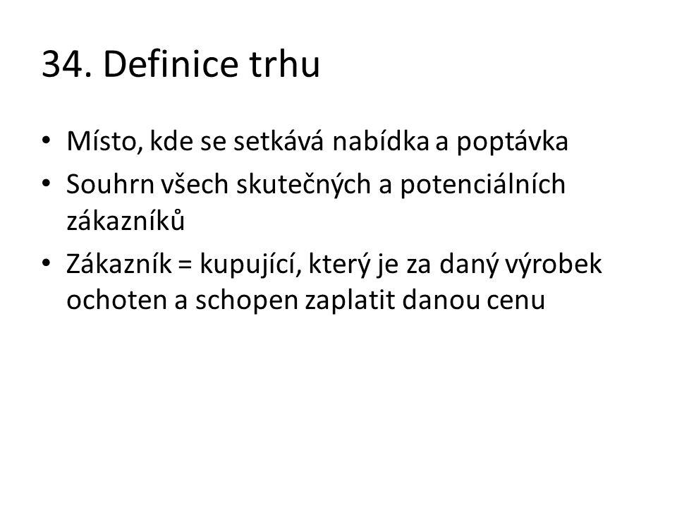 34. Definice trhu Místo, kde se setkává nabídka a poptávka