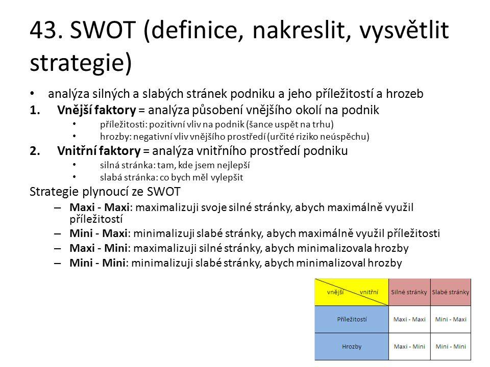 43. SWOT (definice, nakreslit, vysvětlit strategie)