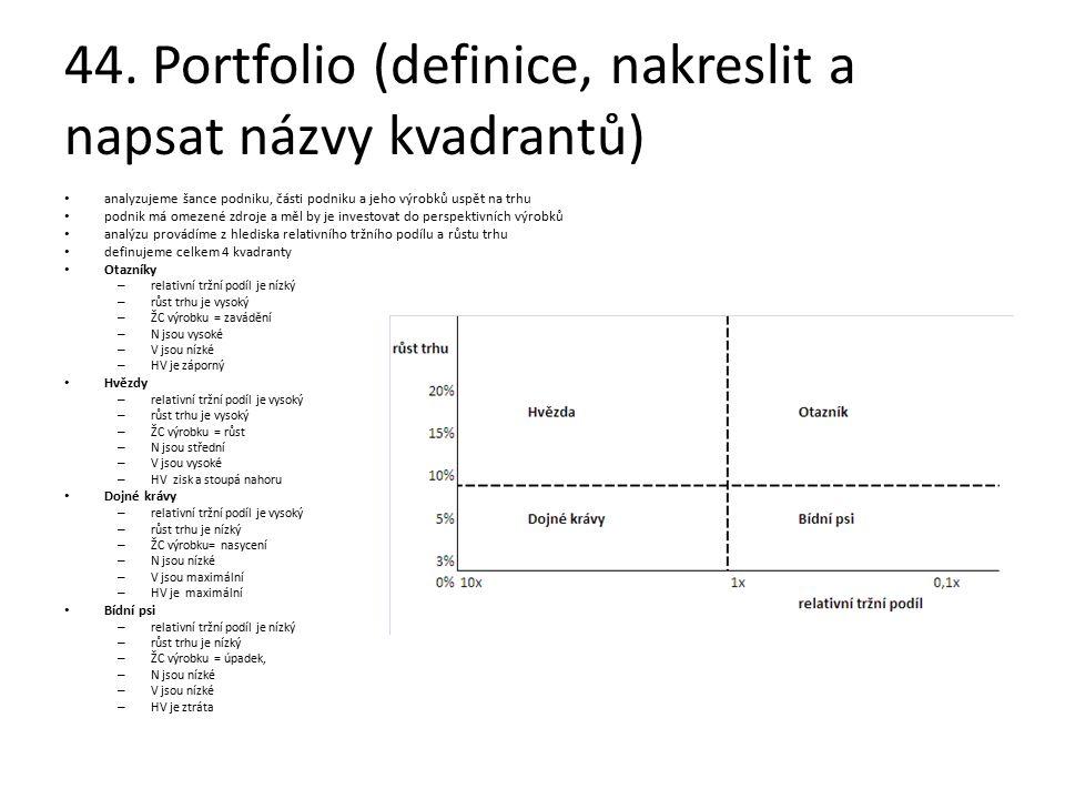 44. Portfolio (definice, nakreslit a napsat názvy kvadrantů)
