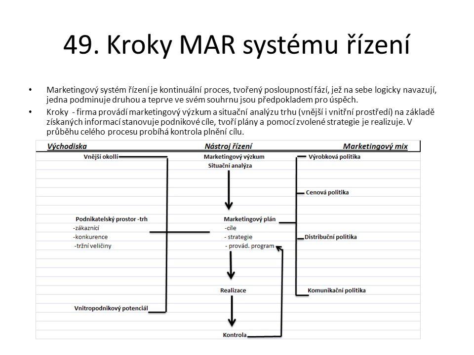 49. Kroky MAR systému řízení