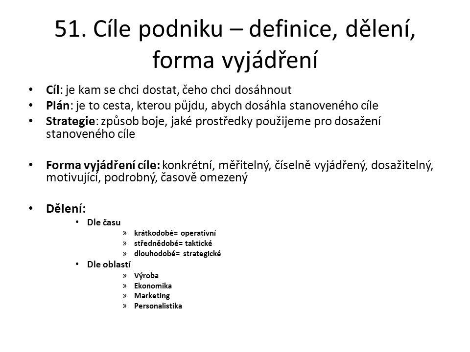 51. Cíle podniku – definice, dělení, forma vyjádření