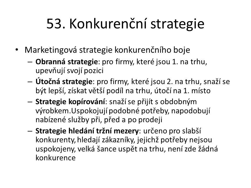 53. Konkurenční strategie