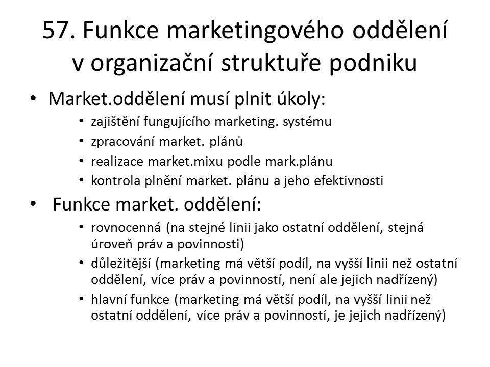 57. Funkce marketingového oddělení v organizační struktuře podniku