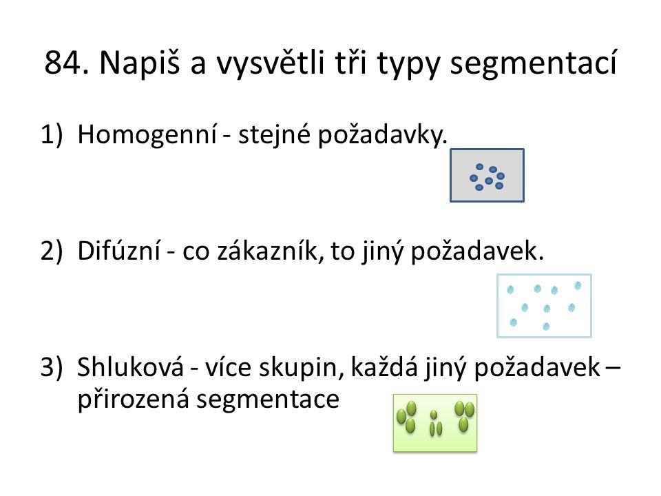 84. Napiš a vysvětli tři typy segmentací