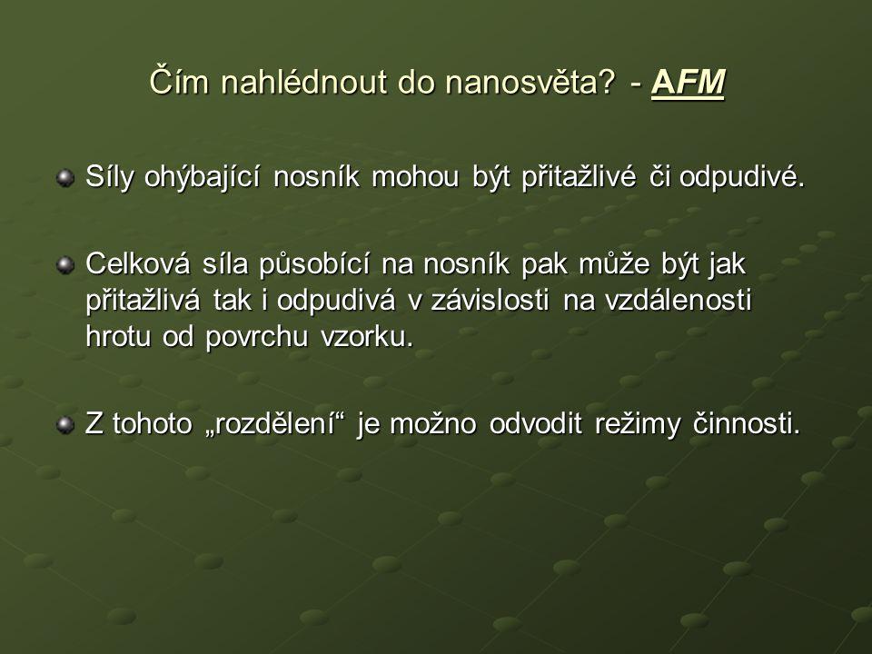 Čím nahlédnout do nanosvěta - AFM