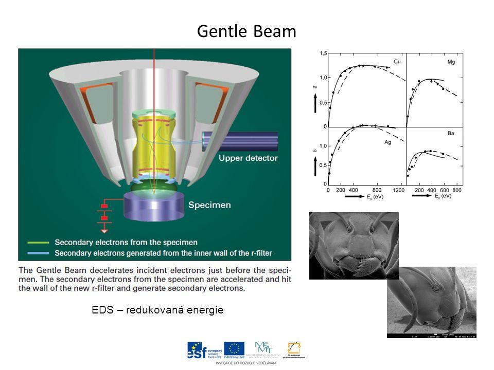 Gentle Beam EDS – redukovaná energie