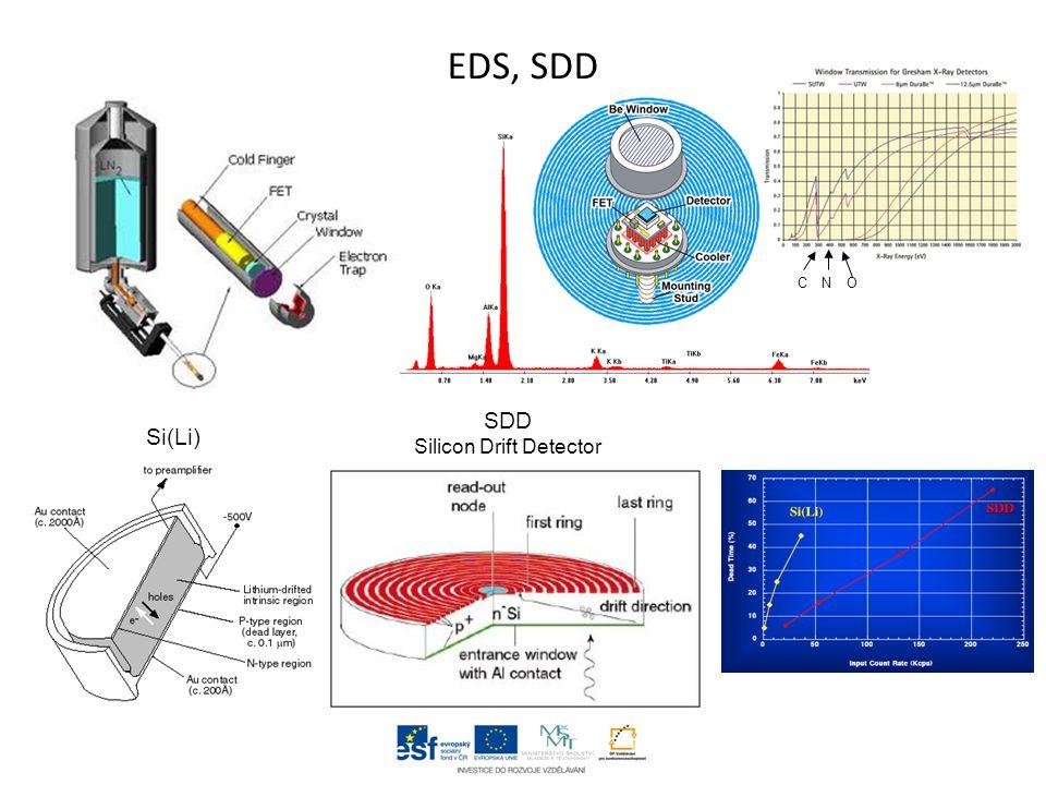 Silicon Drift Detector