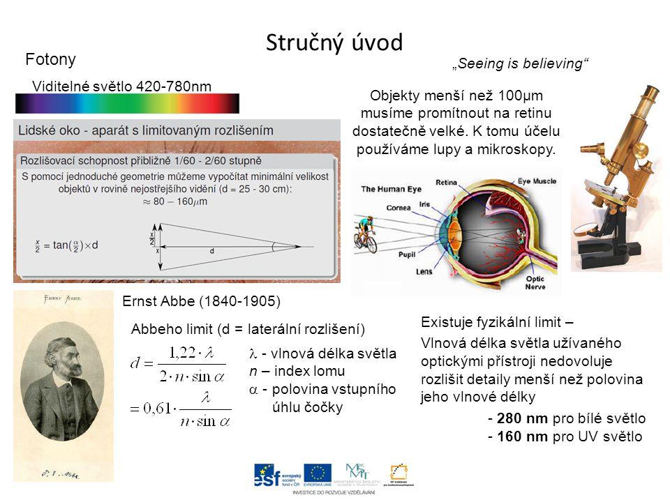 """Stručný úvod Fotony """"Seeing is believing Viditelné světlo 420-780nm"""