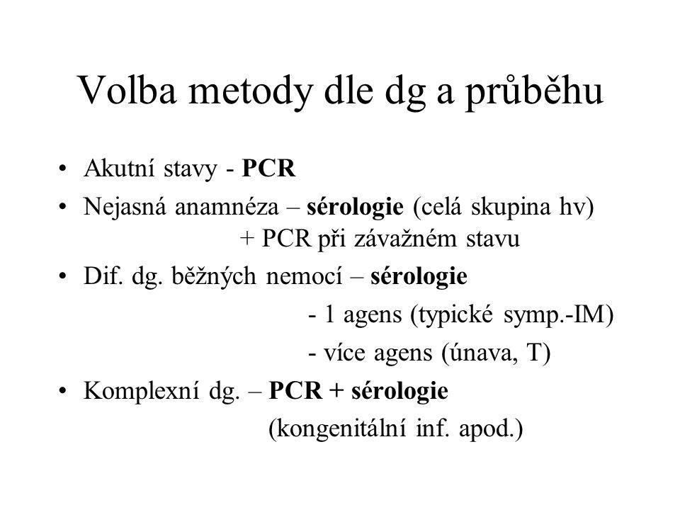 Volba metody dle dg a průběhu