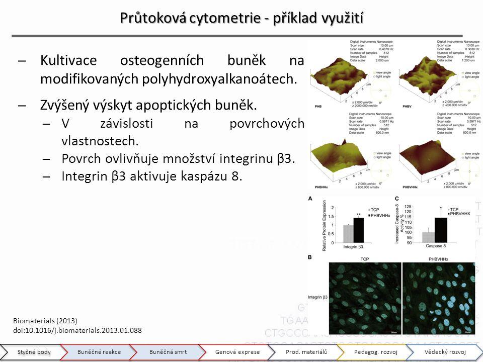 Průtoková cytometrie - příklad využití