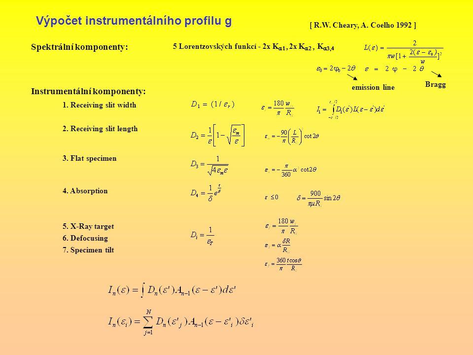 Výpočet instrumentálního profilu g