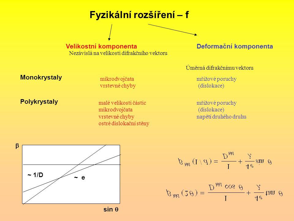 Fyzikální rozšíření – f