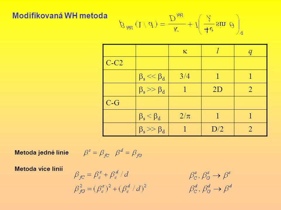 Modifikovaná WH metoda