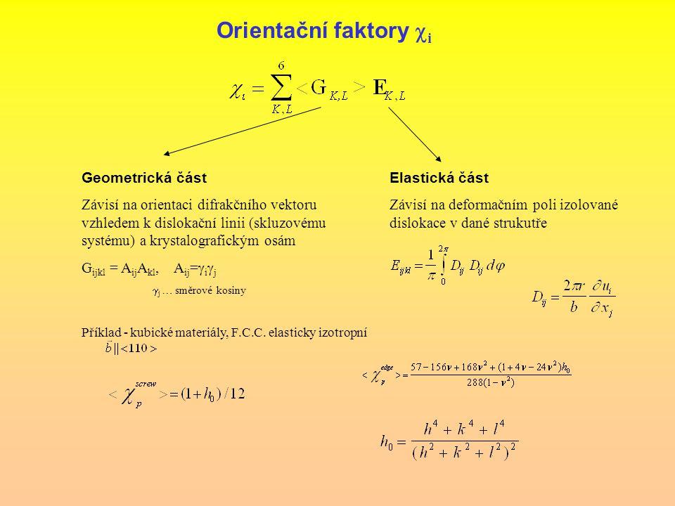 Orientační faktory ci Geometrická část