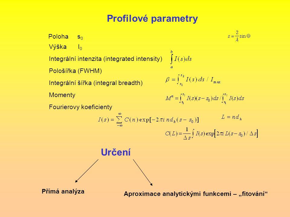 Profilové parametry Určení