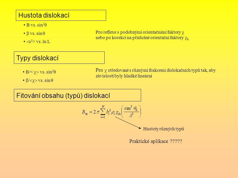 Fitování obsahu (typů) dislokací