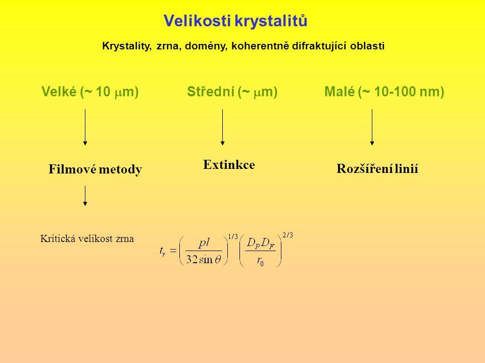 Velikosti krystalitů Velké (~ 10 mm) Střední (~ mm) Malé (~ 10-100 nm)
