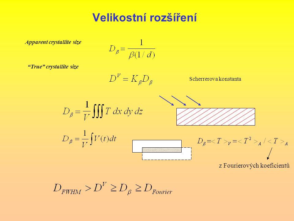Velikostní rozšíření z Fourierových koeficientů
