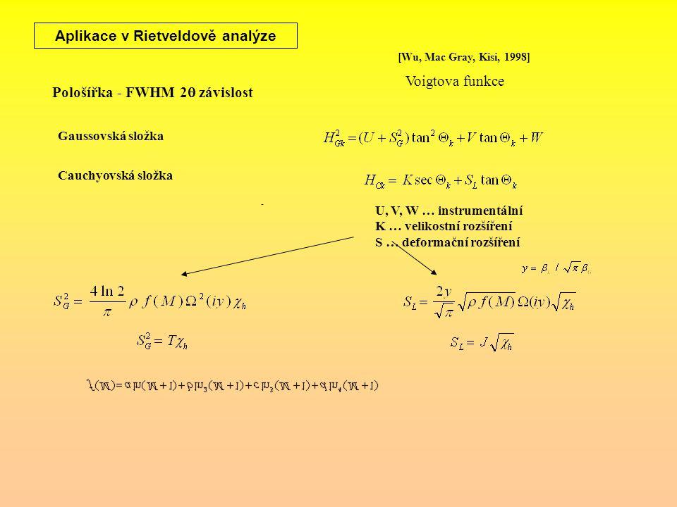 Aplikace v Rietveldově analýze
