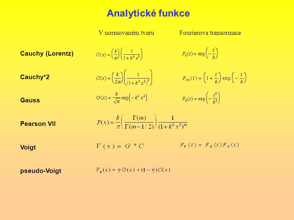 Analytické funkce V normovaném tvaru Fourierova transormace