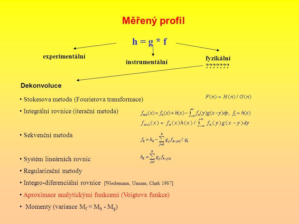 Měřený profil h = g * f experimentální fyzikální