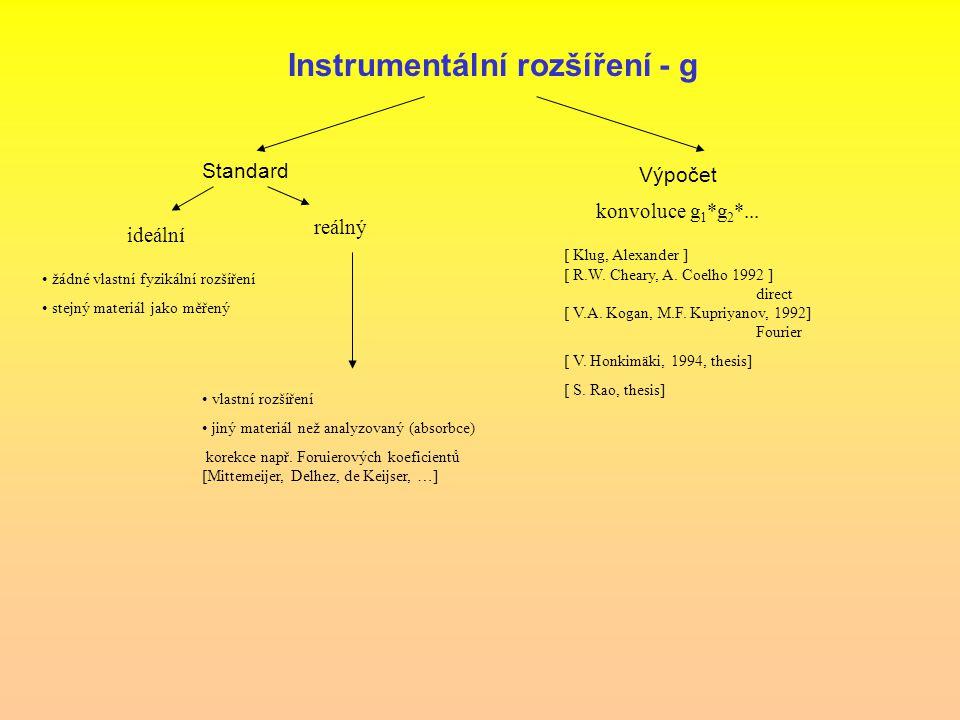 Instrumentální rozšíření - g