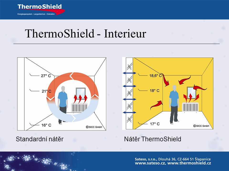 ThermoShield - Interieur