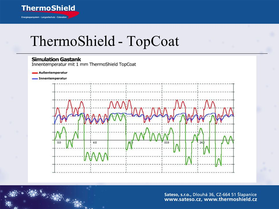 ThermoShield - TopCoat