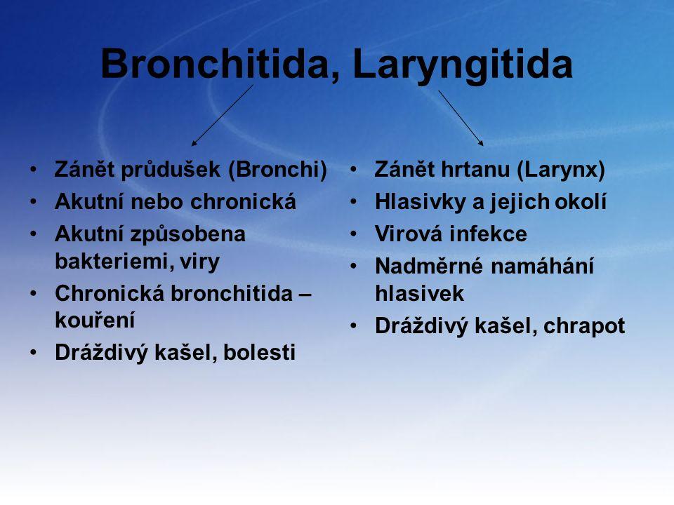 Bronchitida, Laryngitida