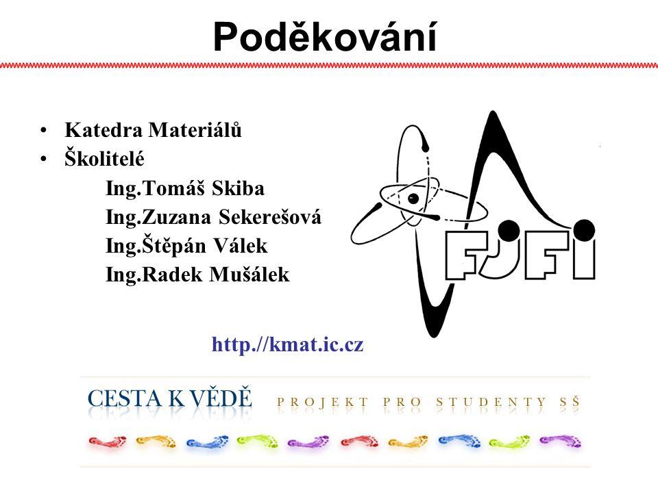 Poděkování Katedra Materiálů Školitelé Ing.Tomáš Skiba