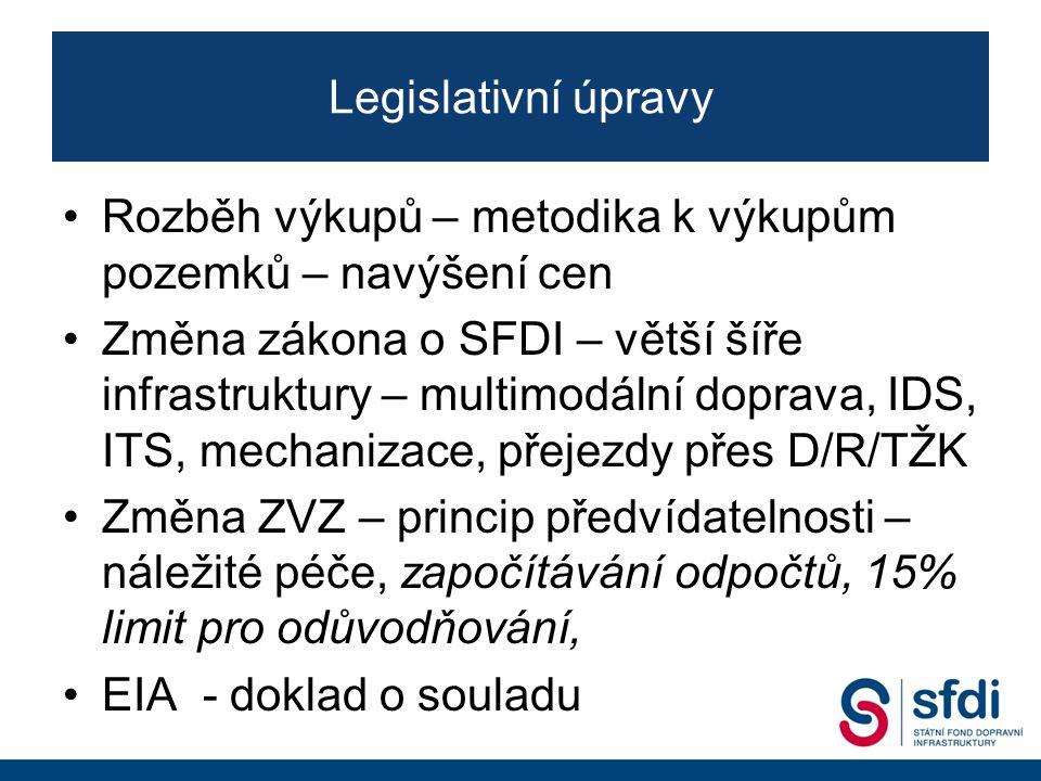 Legislativní úpravy Rozběh výkupů – metodika k výkupům pozemků – navýšení cen.