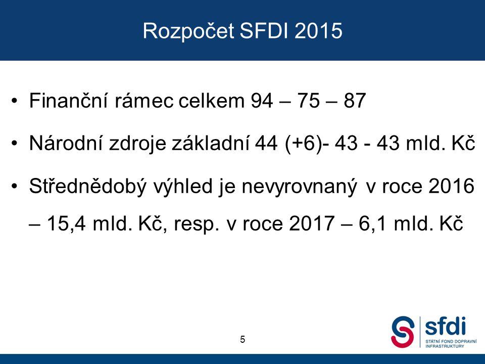 Rozpočet SFDI 2015 Finanční rámec celkem 94 – 75 – 87