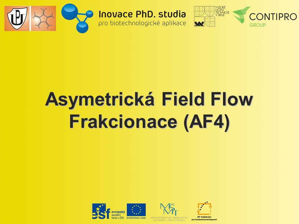 Asymetrická Field Flow Frakcionace (AF4)