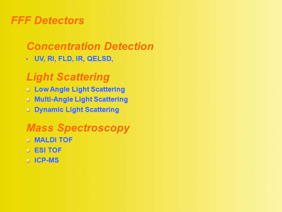 Concentration Detection Light Scattering