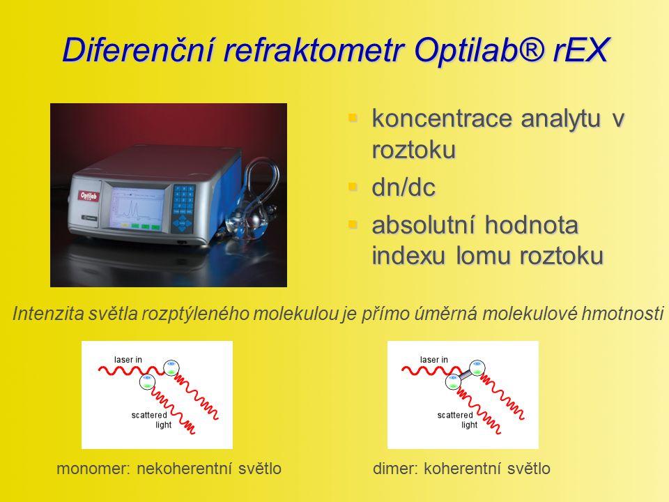Diferenční refraktometr Optilab® rEX