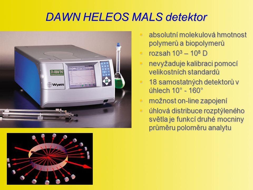 DAWN HELEOS MALS detektor
