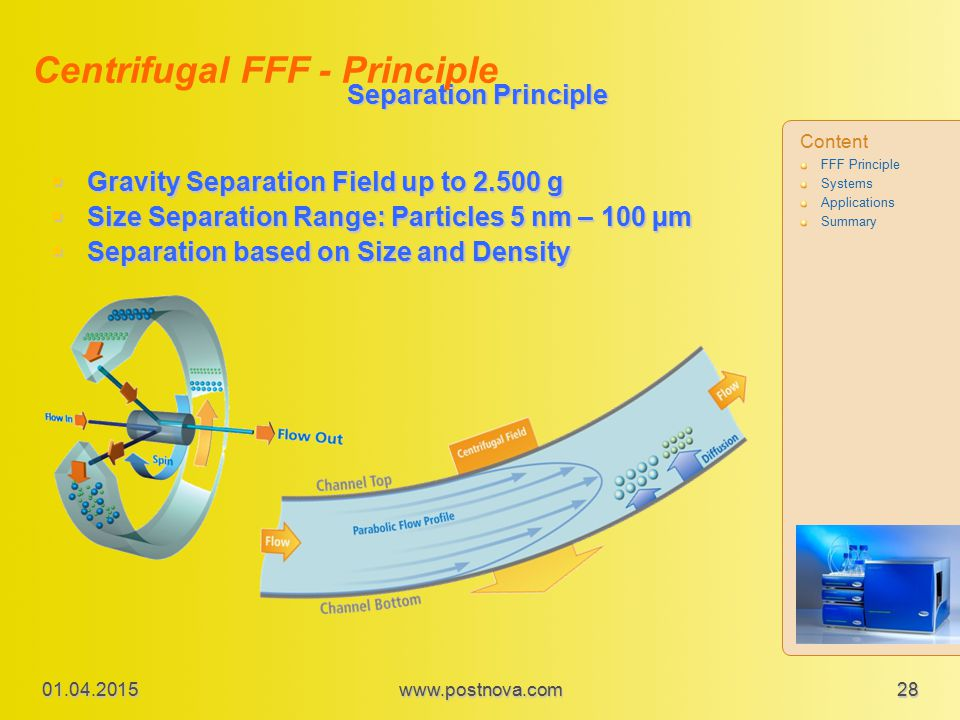 Centrifugal FFF - Principle