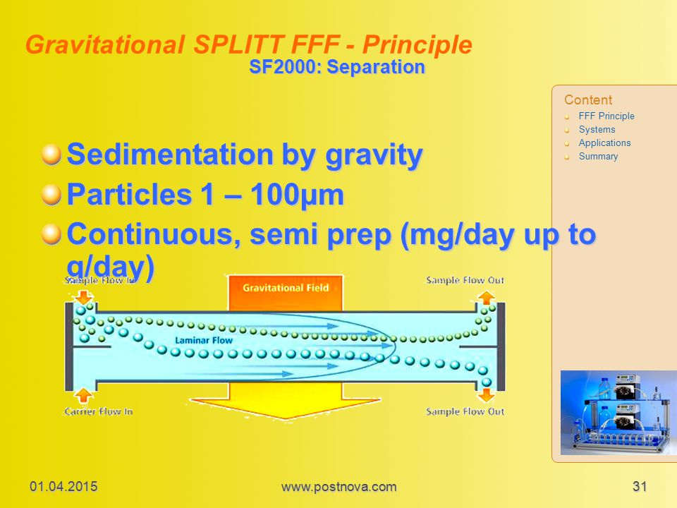 Sedimentation by gravity Particles 1 – 100µm