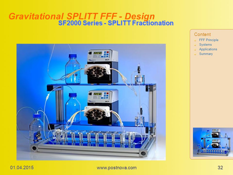 SF2000 Series - SPLITT Fractionation