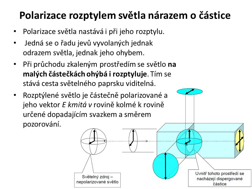Polarizace rozptylem světla nárazem o částice