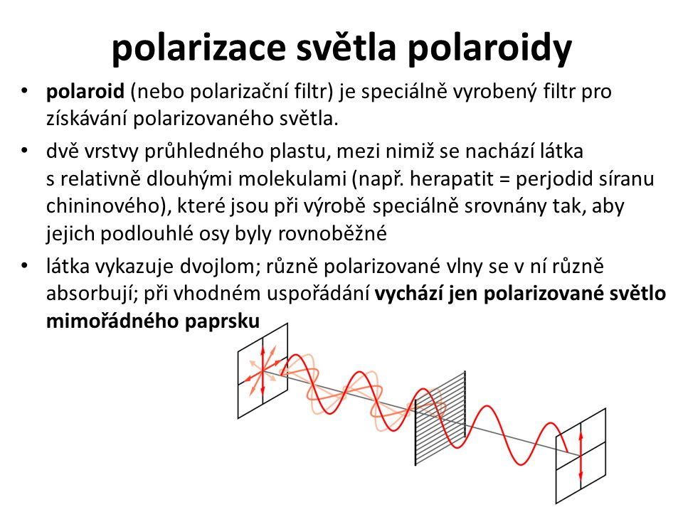polarizace světla polaroidy