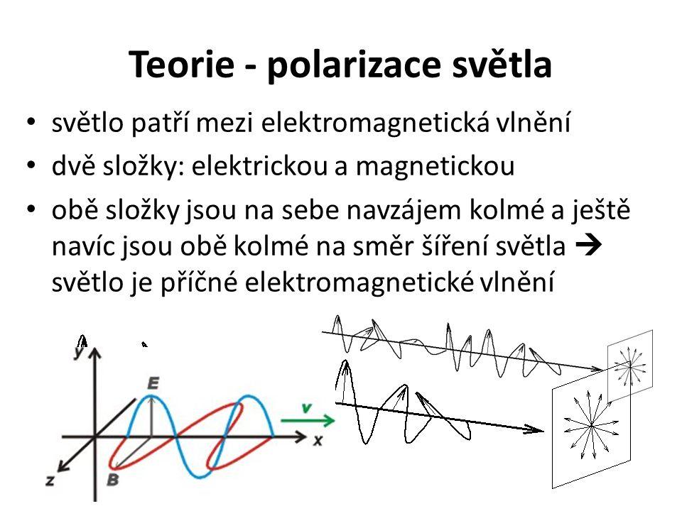 Teorie - polarizace světla