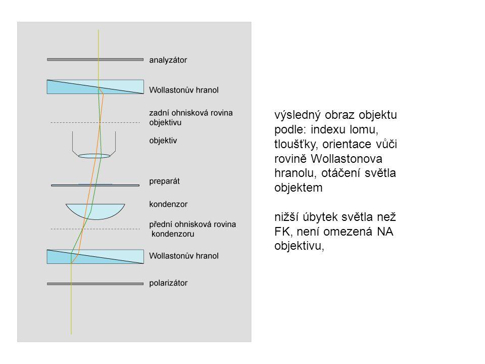 výsledný obraz objektu podle: indexu lomu, tloušťky, orientace vůči rovině Wollastonova hranolu, otáčení světla objektem