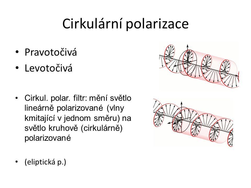 Cirkulární polarizace