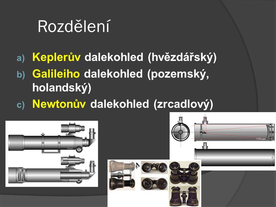Rozdělení Keplerův dalekohled (hvězdářský)