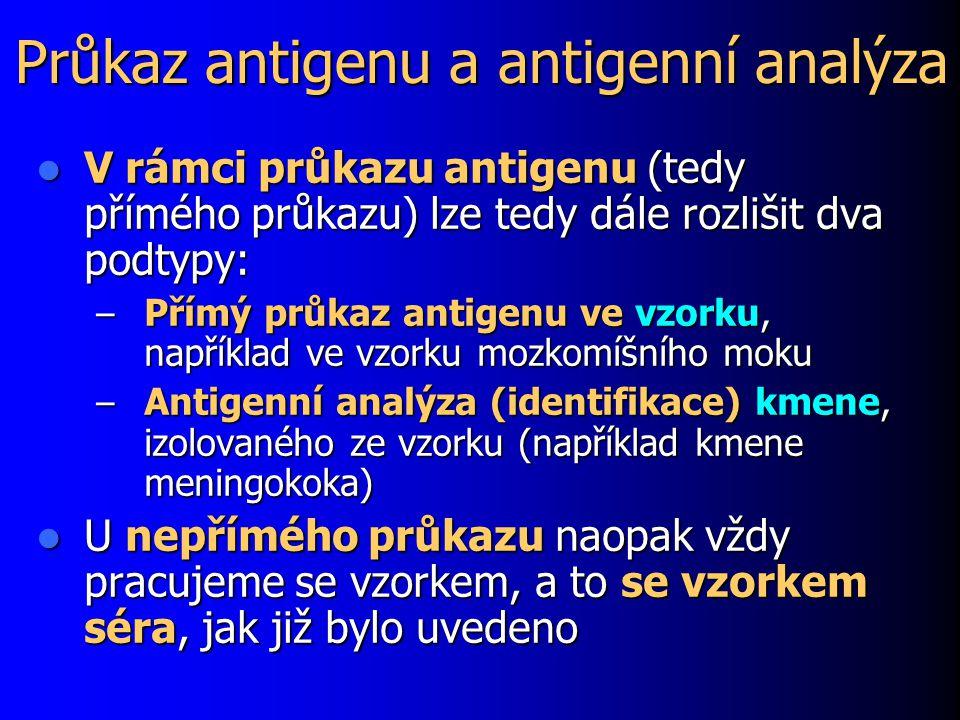 Průkaz antigenu a antigenní analýza