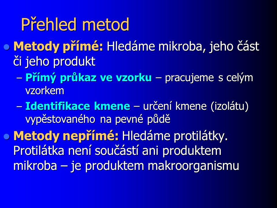 Přehled metod Metody přímé: Hledáme mikroba, jeho část či jeho produkt